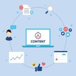 چرخه محتوا؛ راهی سریع برای شروع محتوای یک سایت